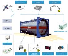 Automation and reconstruction of filling stations and fuel storage